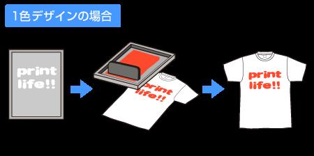 1色デザインの説明