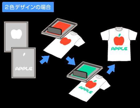 2色デザインの説明