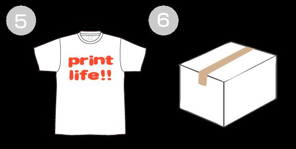 ⑤完成Tシャツのイラスト ⑥ダンボールのイラスト