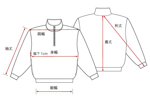 織物・布帛のサイズの見方